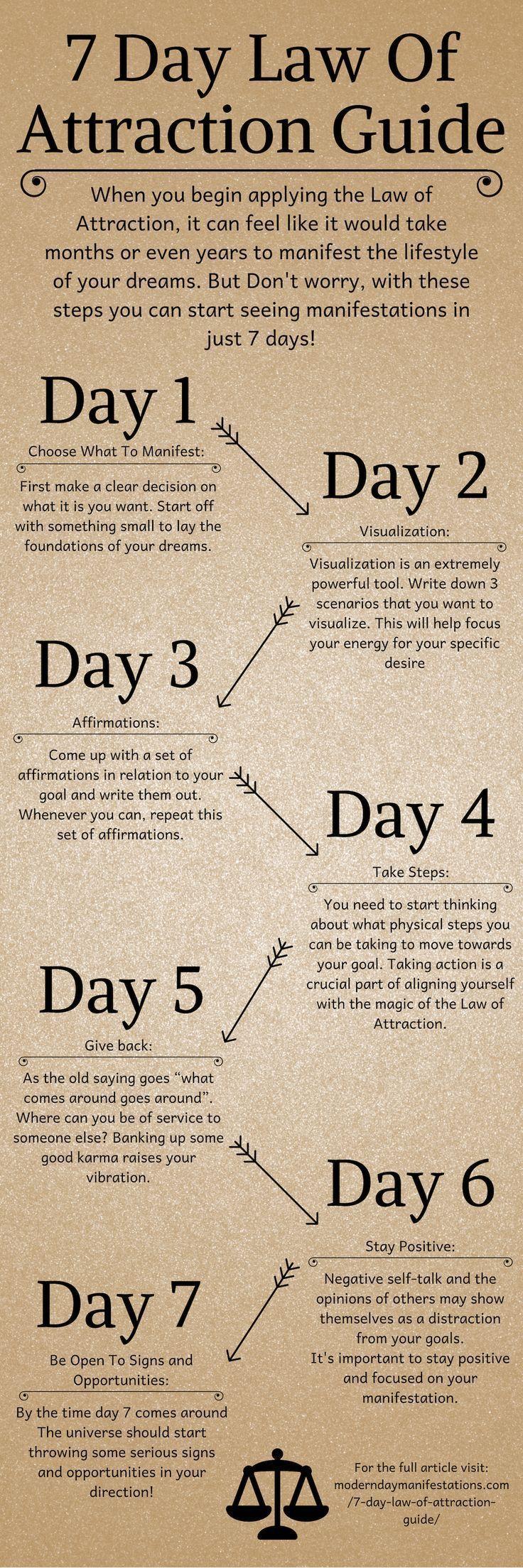 Gesetzlicher Anziehungspunkt fr 7 Tage – #affirmations #Anziehungspunkt #fr #Ges…