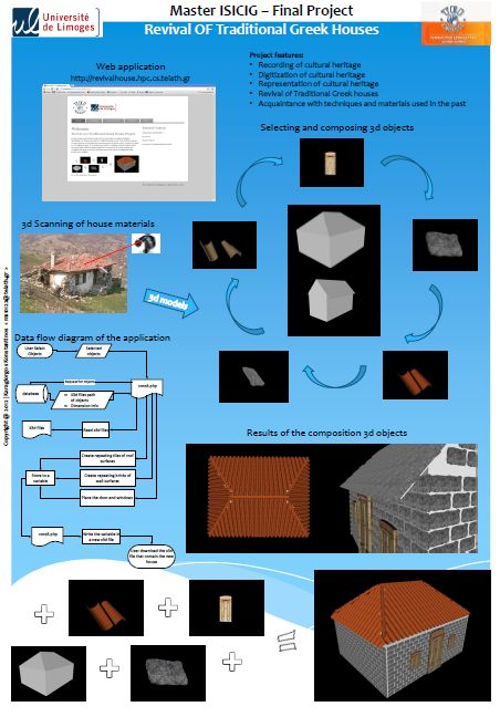 #poster #master ISICG TIM  Revival of traditional Greek Houses