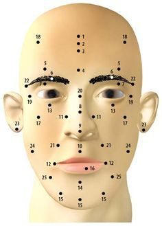 What the beauty marks / moles on our face mean according to the Chinese Almanac..