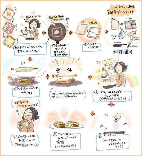 食パンの美味しい食べ方【朝ごはん篇】教えてください!