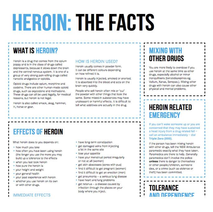 uses and effects of heroine essay