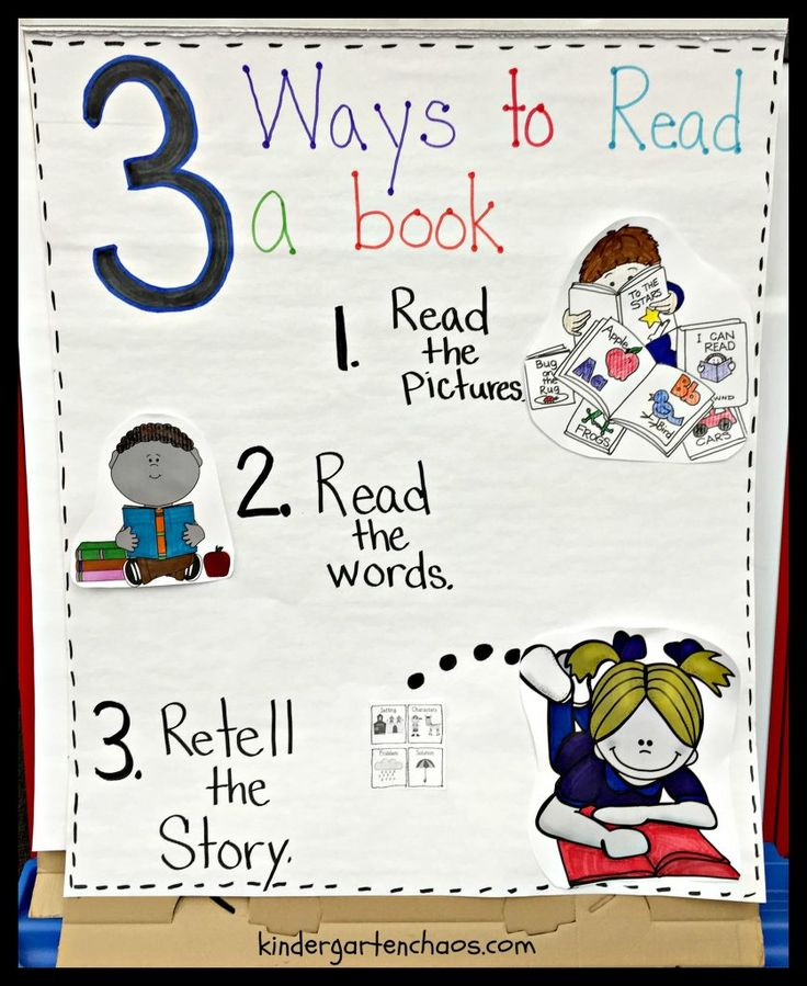 759 Best Anchor Charts/Classroom Poster Ideas Images On Pinterest
