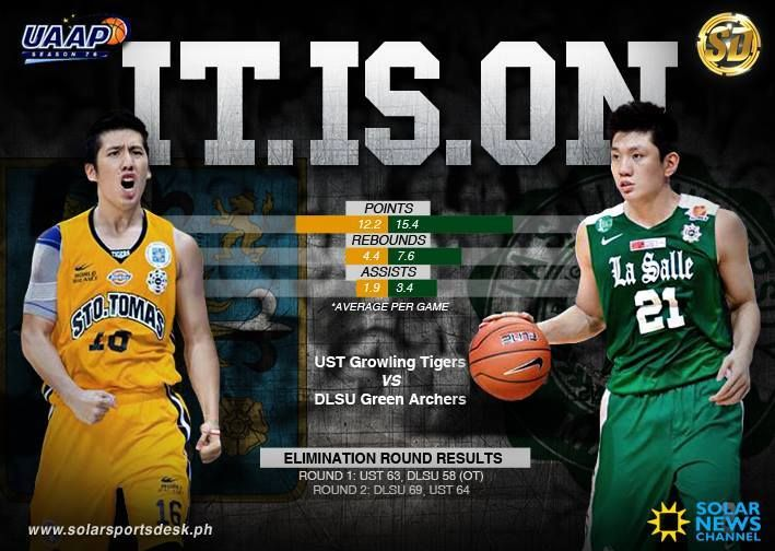 The Story Begins Today At Also Historic SMART Araneta Coliseum When Tigers And Archers Face Off In Game One Of UAAP Mens Basketball