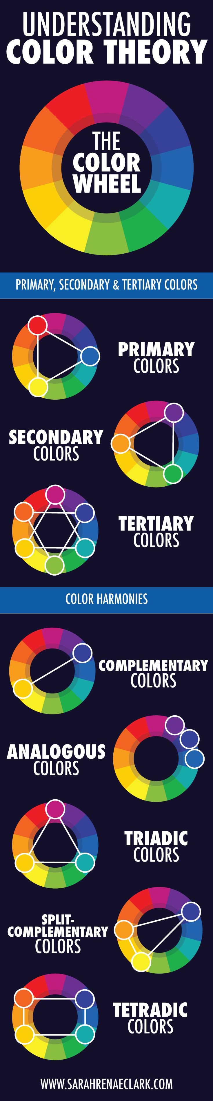 Understanding Color Theory best 20+ color theory ideas on pinterest | colour wheel