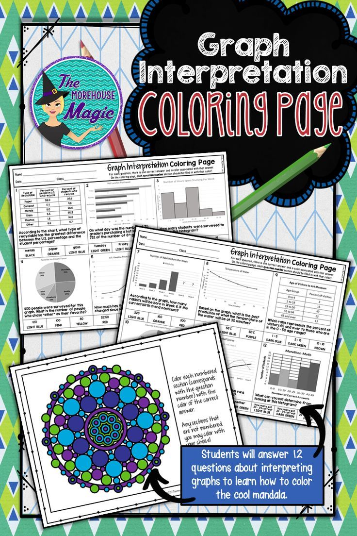 Reading And Interpreting Graphs Color By Number Math Science