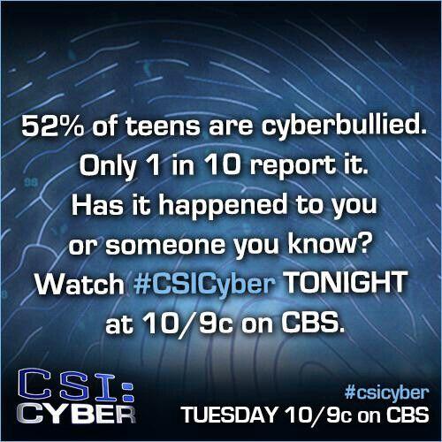 Cyberbullying-Bedrohungen