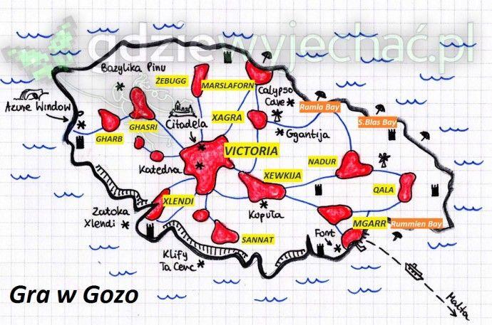 Tourist map of #Gozo, #Malta