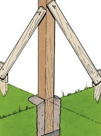 25 Best Ideas About Fence Posts On Pinterest Wooden
