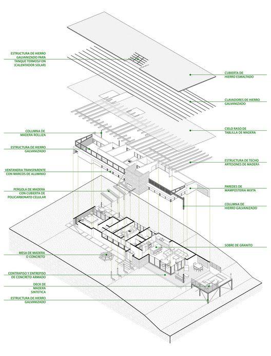 Casa Aracari,Axonometria