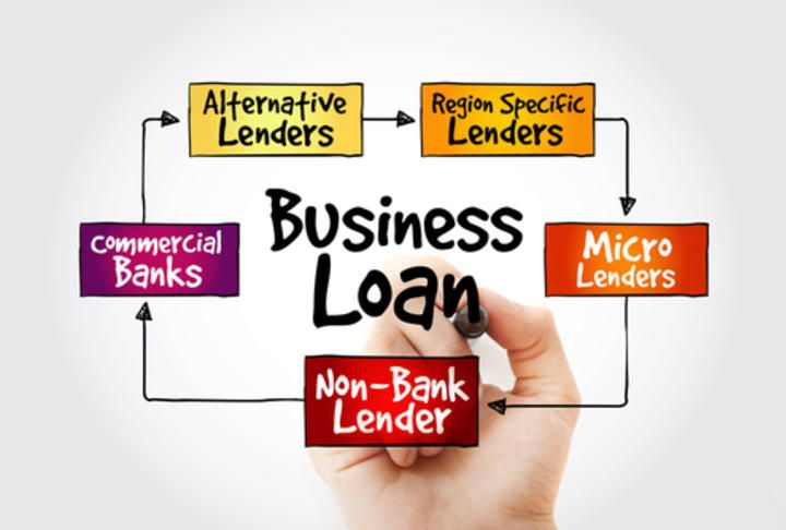 Loans For Shareholders In 2020 Bank Loan Finance Loans Loan