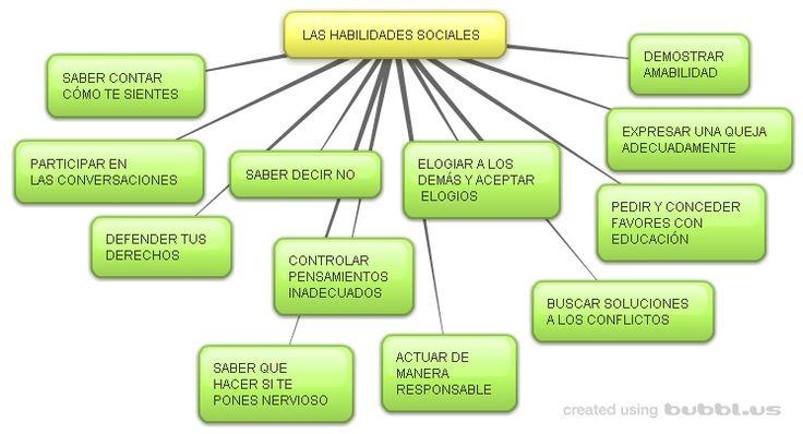 LAS HABILIDADES SOCIALES. INFOGRAFÍA