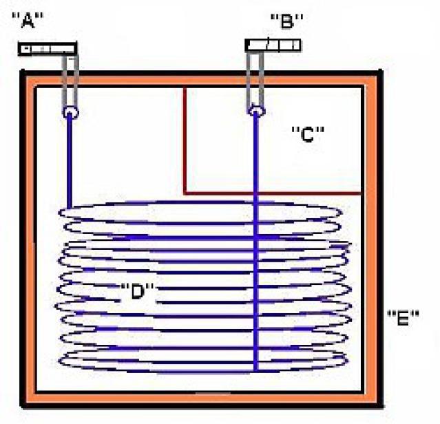 How to Make a DIY Aquarium Chiller: DIY Do It Yourself Aquarium Chiller - Diagram & Instructions