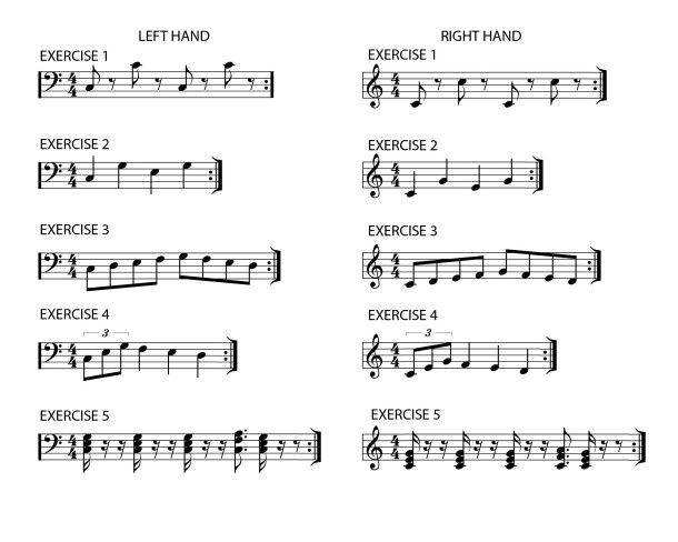 Piano Exercises Make Your Hands Stronger Piano Exercises