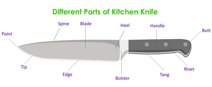 192 Best Bestkitchenkniveslist Com Images On Pinterest