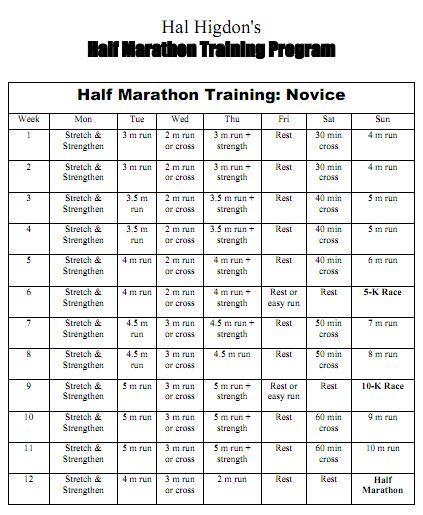 Best  Hal Higdon Half Marathon Ideas On   Hal Higdon