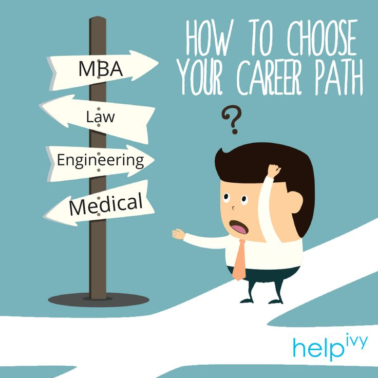 Helpivy - Choose Your Career Path. #Helpivy # ...