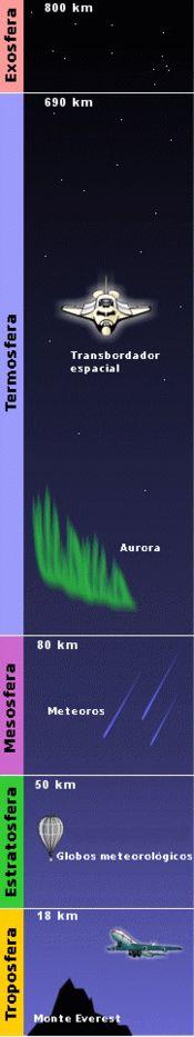 Espacio exterior - Wikipedia, la enciclopedia libre