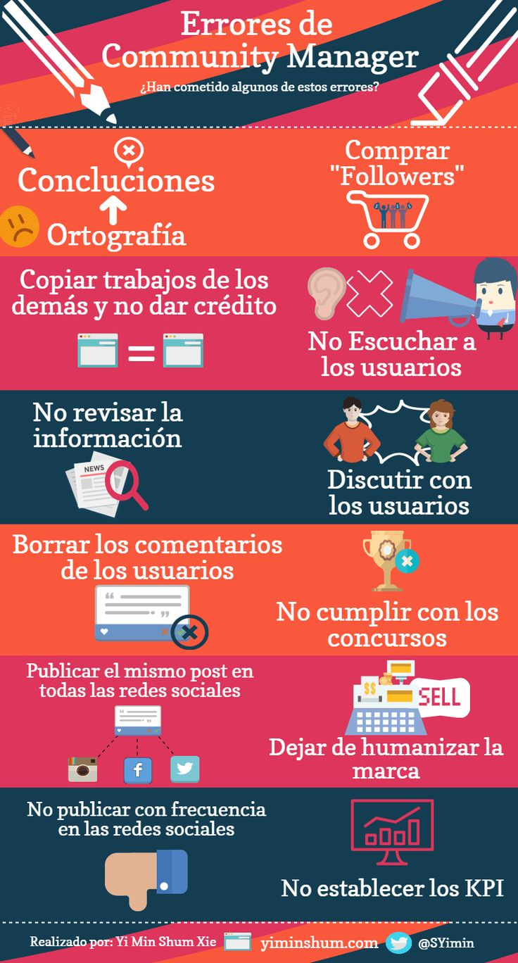 Errores de Community Manager #infografía