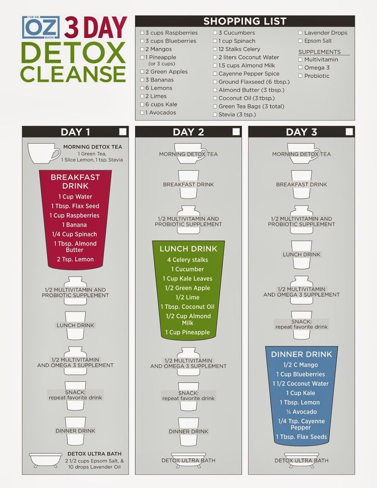 Will Work for Shoes and Vodka: Dr. Oz Three Day Detox Cleanse