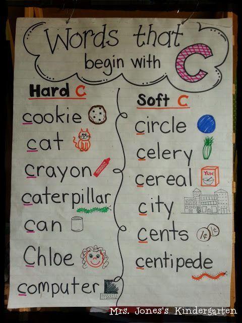 Hard C/Soft C Anchor chart from Mrs. Jones's Kindergarten