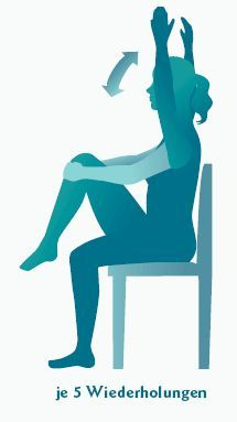 Blasenschwäche bei Frauen - Beckenboden-Übungen - Beckenbodengymnastik