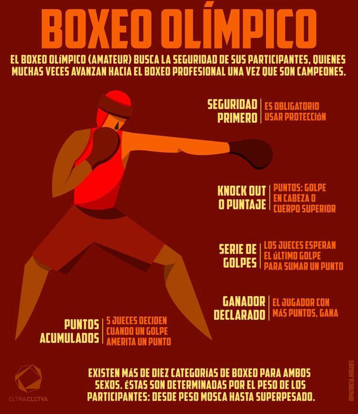 El boxeo olímpico busca la seguridad de sus participantes, quienes muchas veces avanzan hacia el boxeo profesional una vez que son campeones