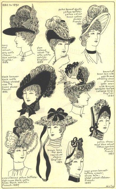 Variété de chapeaux victoriens (1880-90).