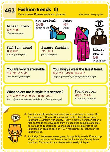 Learn Korean: Fashion Trends I