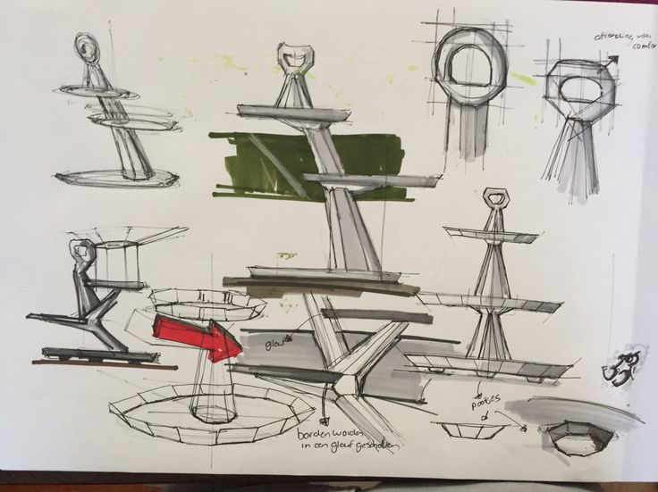 Quick sketches. Ideas for tableware for The film museum EYE in Amsterdam.  https://www.eyefilm.nl/