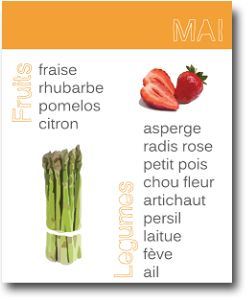 Fruits/légumes du mois de mai