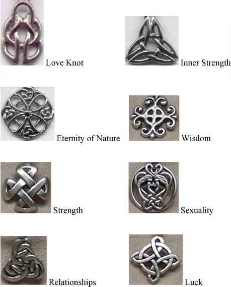 25+ best ideas about Celtic Tattoo Meaning on Pinterest ...
