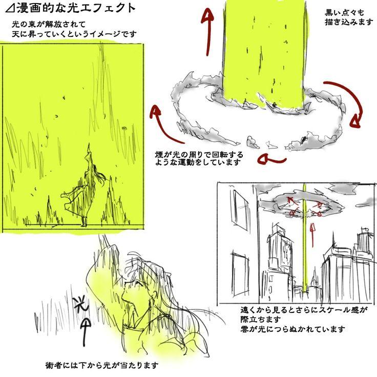 理屈に基づいた爆発の描き方まとめ [32]