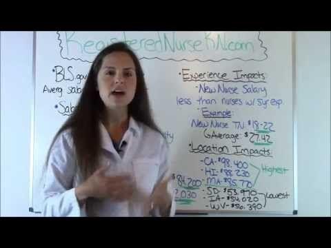 RN Salary | Registered Nurse Salary | Shocking RN Pay & Income Statistics - YouTube
