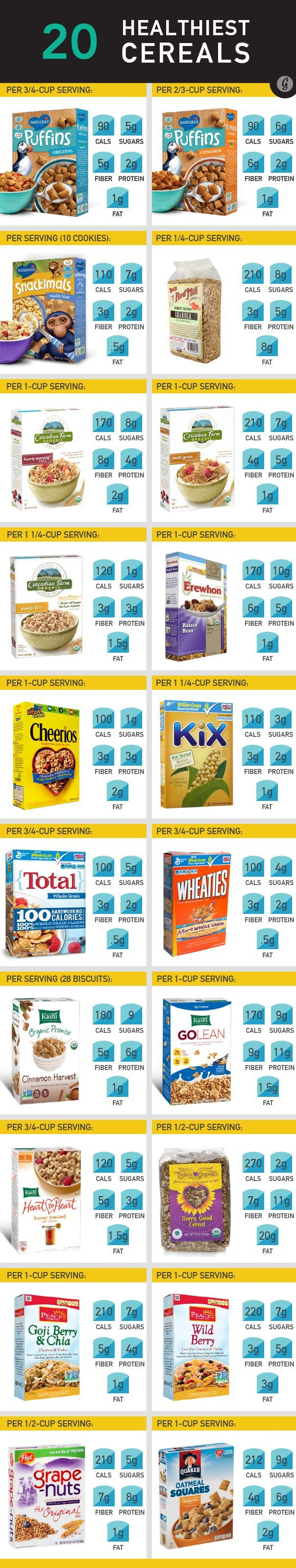 The 20 Healthiest Cereals — Going grocery shopping soon? Make sure you know exactly which cereals are healthiest before you buy! #cereal #breakfast #healthy #greatist