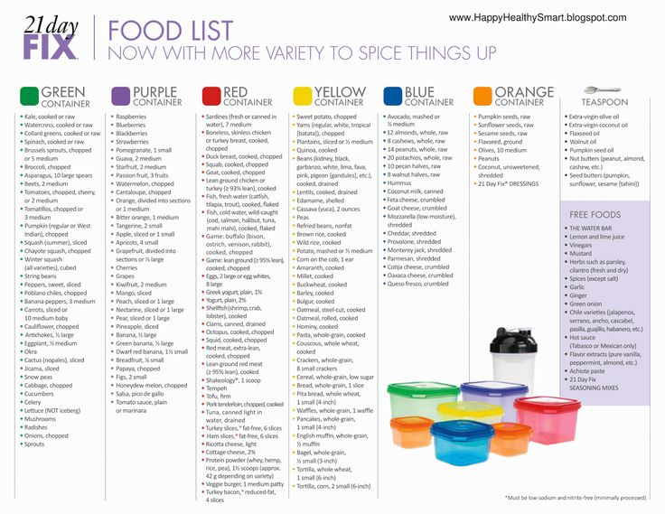 happy healthy smart : 21 Day Fix Food List