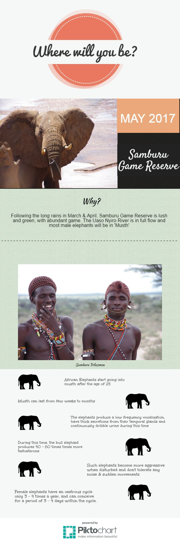 Where's the best place to be in May? Samburu