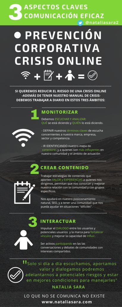 Comunicación eficaz: comunicación de crisis online corporativa y cómo prevenir situaciones de riesgo y estar mejor preparado para abordarlas.