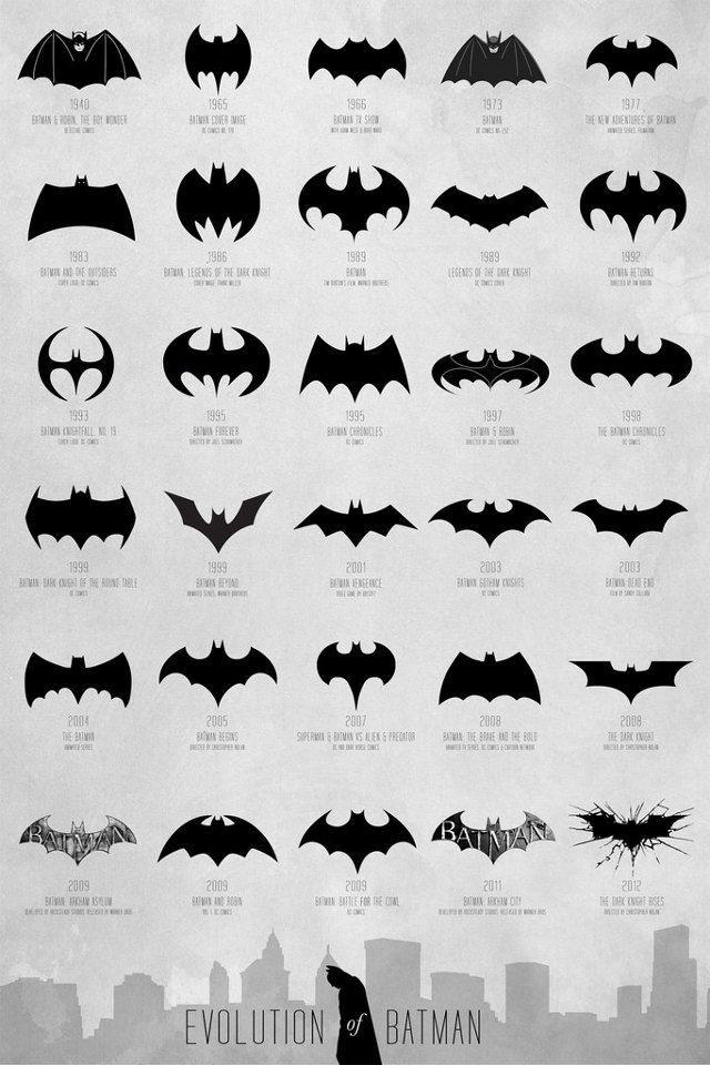 "The evolution of The Bat Man. But I wouldn't call the evolution I'd call it ""Even though he has all these bats we'd still know it's Batman's"""