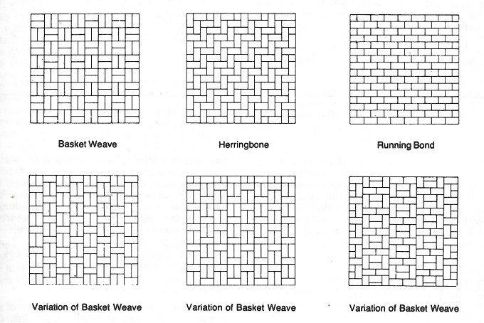Pattern Potential: Subway Backsplash Tile   Centsational Girl