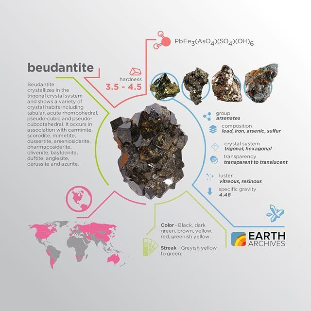 Beudantite was named by Armand Lévy after his fellow Frenchman and mineralogist François Sulpice Beudant. #science #nature #geology #minerals #rocks #infographic #earth #beudantite