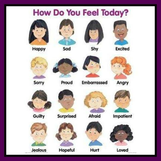 How do you feel today? Happiness Journey