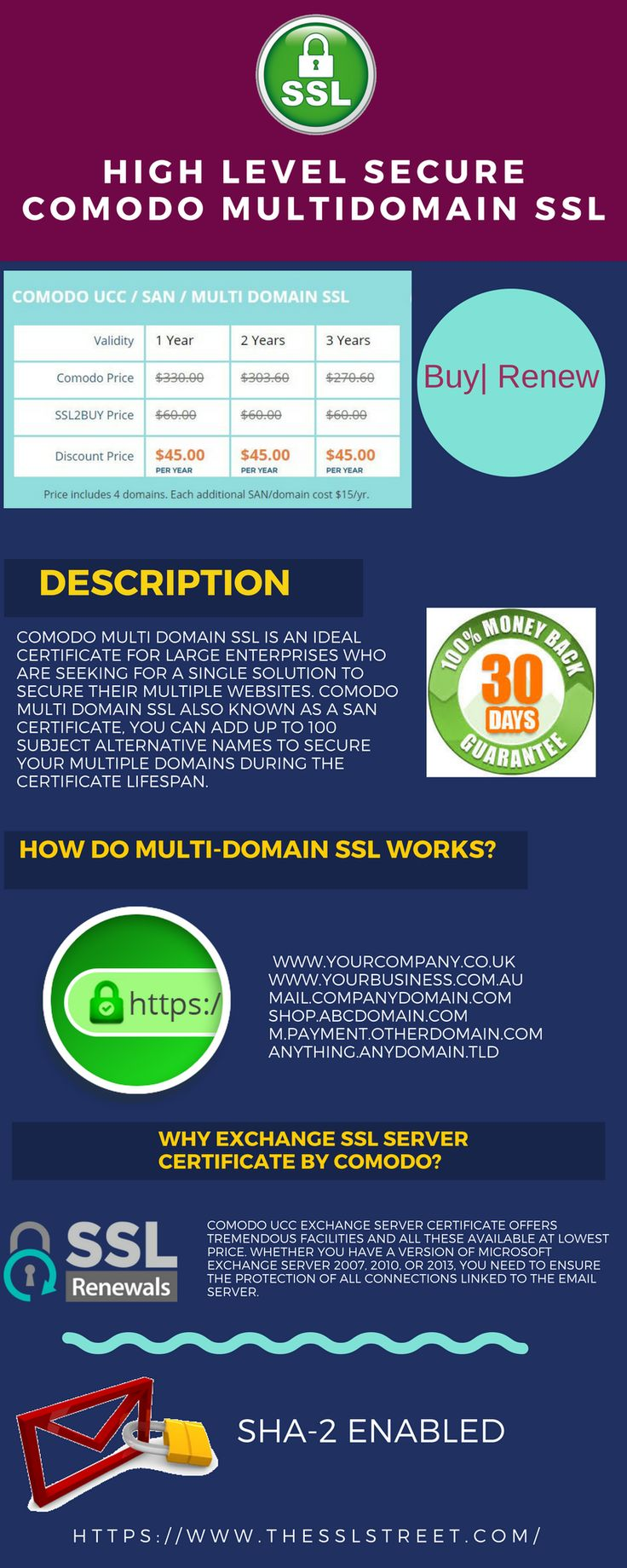 High Level Sercure Comodo UCC/ SAN/ MULTI DOMAIN SSL