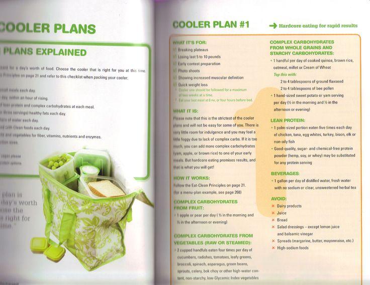 Tosca Reno's Cooler plan #1 | Fitness | Pinterest | Clean ...
