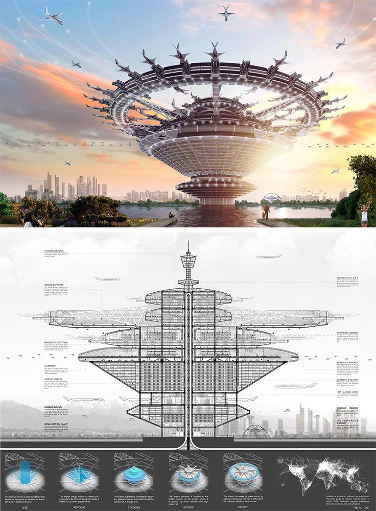 A concept entry for the eVolo Skyscraper Competition 2018