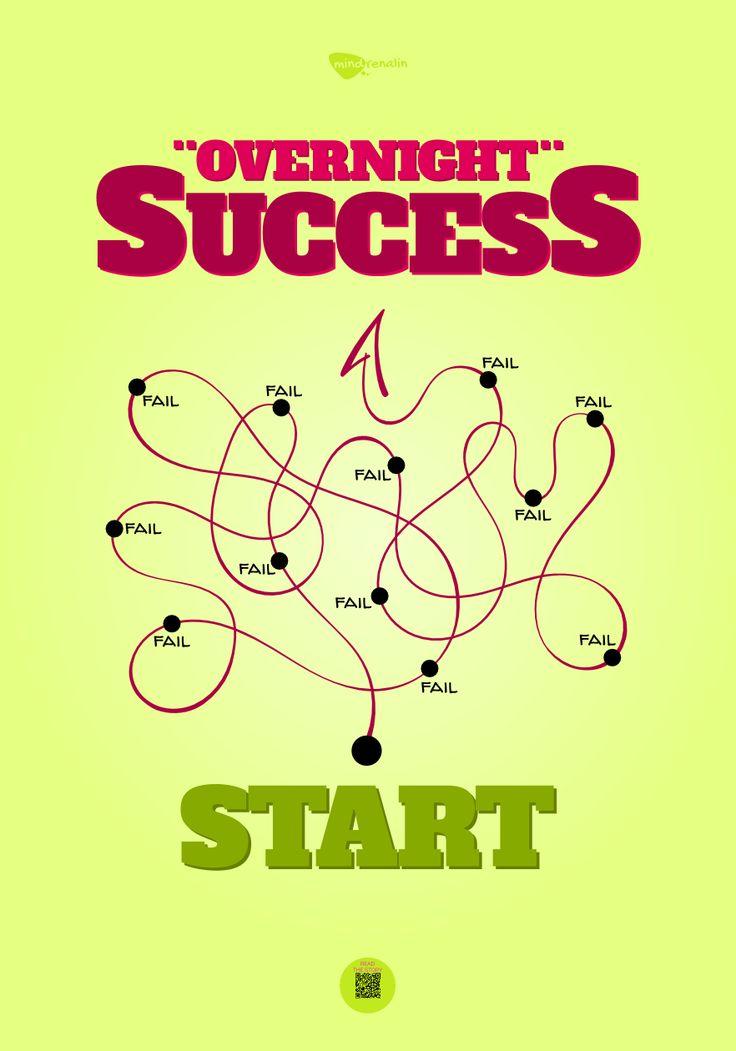 Overnight success | mindrenalin