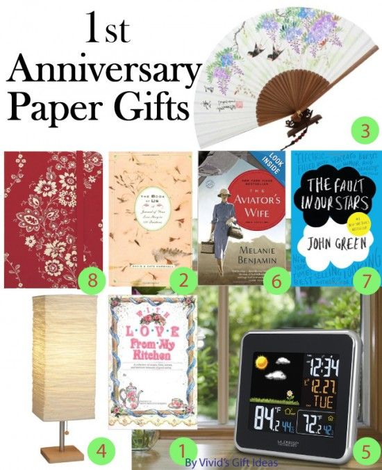 Paper anniversary gift ideas for her gifts