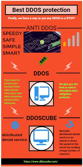 If you want to protect your business from ddos attacks. Then buy a best ddos protection product from ddoscube. We give you the best as well as affordable ddos mitigation products.Moreover; we also give you the free trial period.For more details visit one at www.ddoscube.com.
