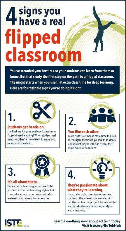 4 Signs You Have a Real Flipped Classroom Infographic - http://elearninginfographics.com/4-signs-you-have-real-flipped-classroom-infographic/
