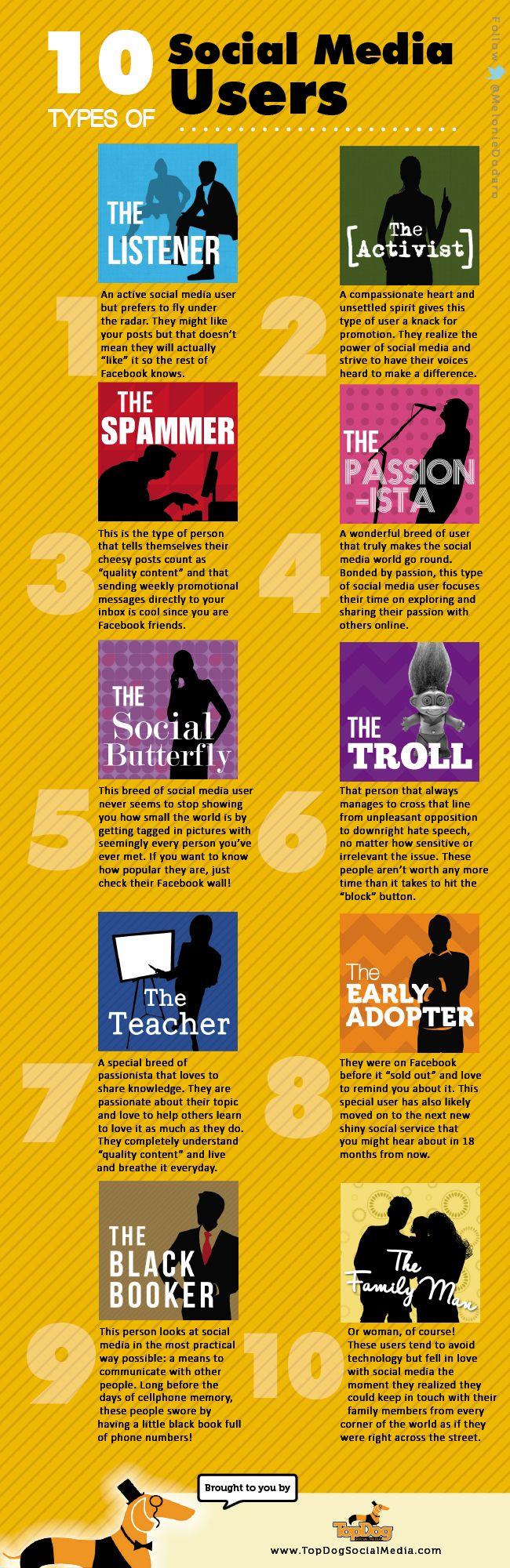 10 tipos de usuarios en Social Media #infografia #infographic#socialmedia | TICs y Formación en WordPress.com.