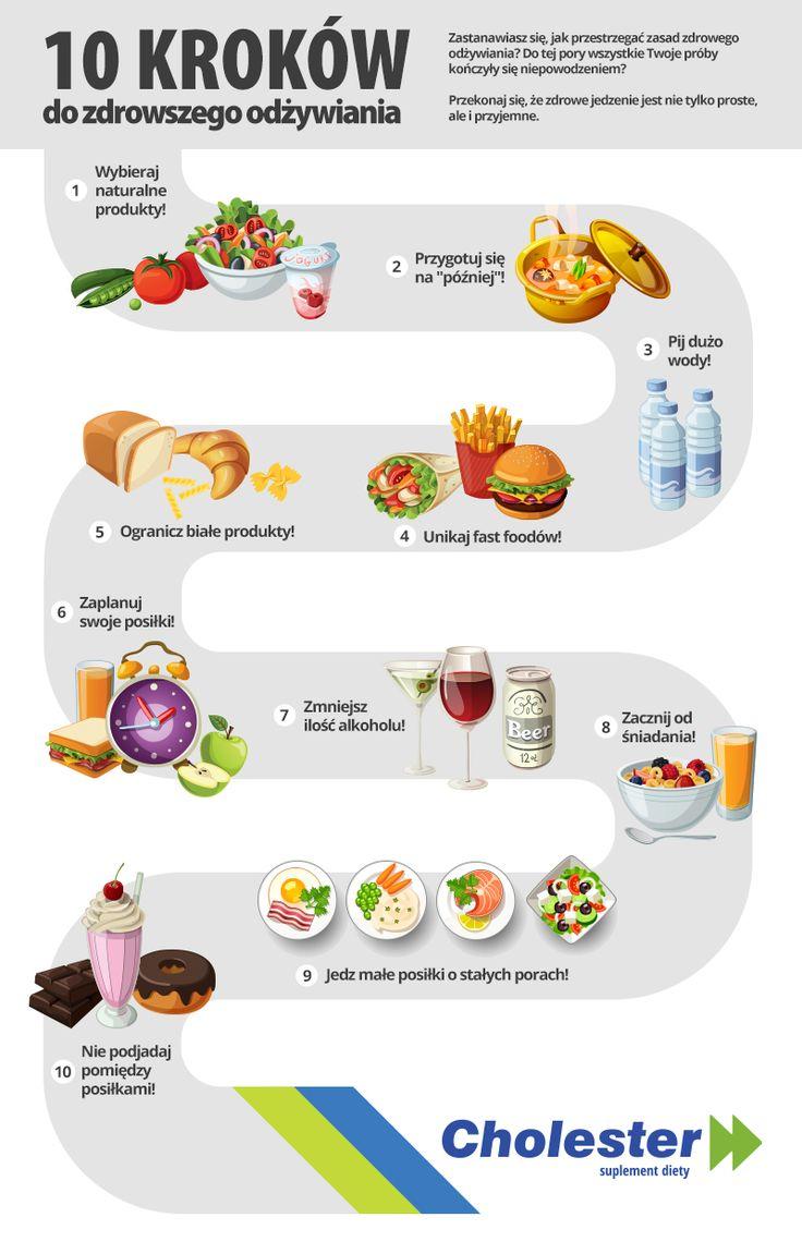 10 kroków do zdrowszego odżywiania  #jedzenie #zdrowie #napoje #cholesterol #dieta